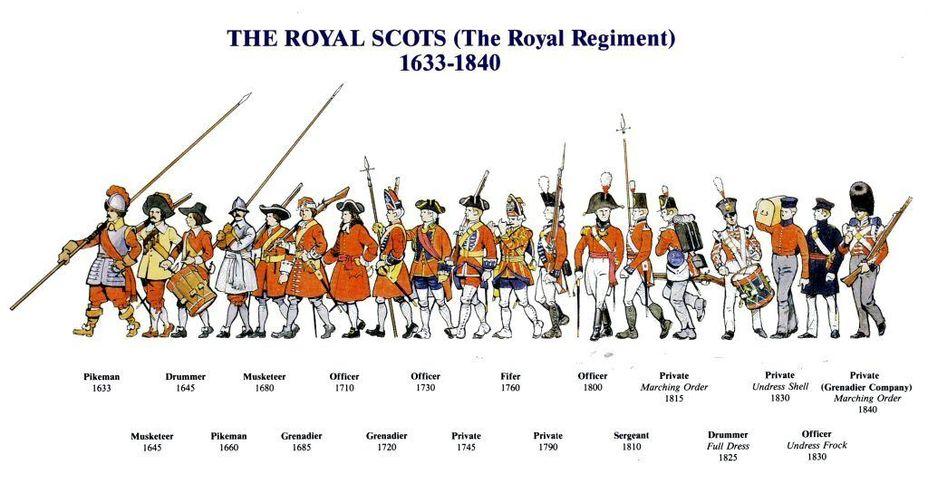 «Адские леди»: шотландская пехота на британской службе