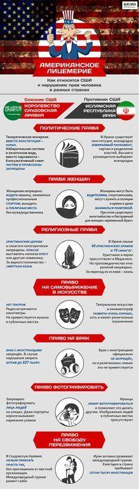 Б.обама хочет, чтобы сша и россия сократили свои ядерные арсеналы на 80%: times