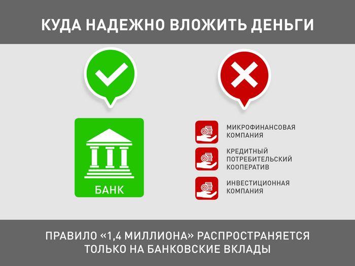 Банковская приманка для вкладчика