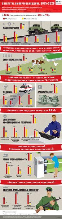 Беларусь может оказать помощь украине в восстановлении сельского хозяйства