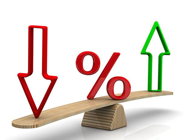 Что будет с кредитами в 2009 году, и как вы оцениваете предыдущий год?