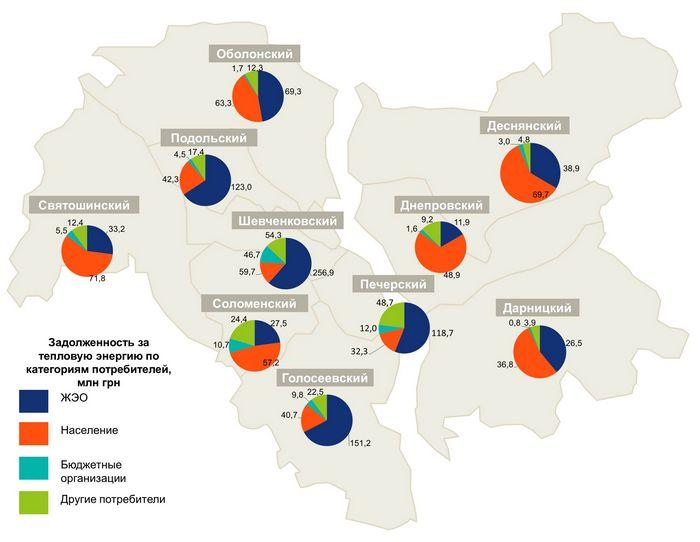 Долг киевэнерго перед нефтегаз украины составляет 650 млн. грн.