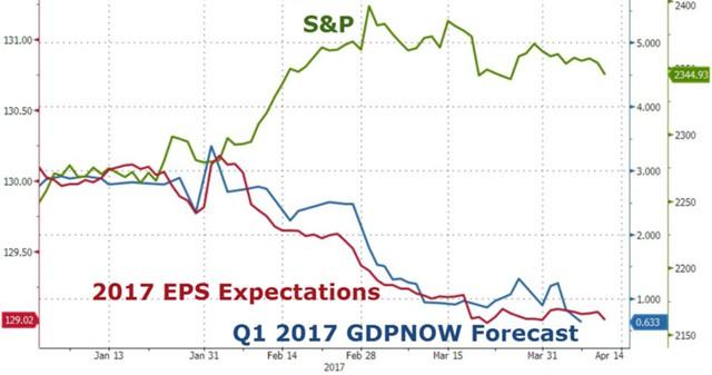 Доллар растет из-за выборов