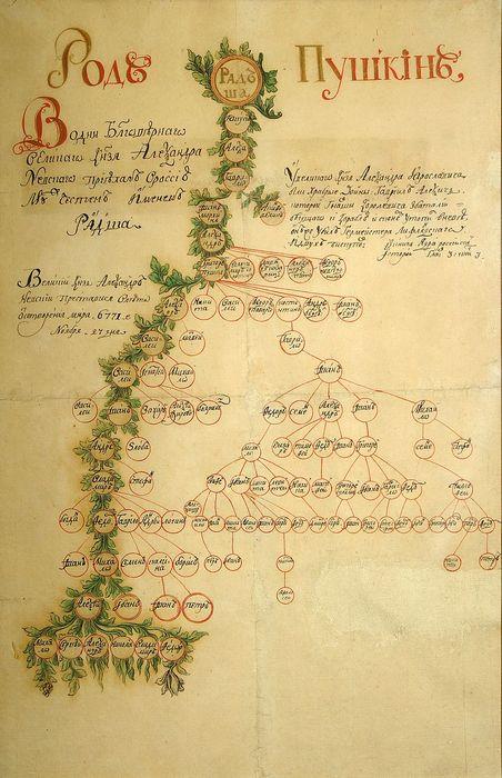 Е годы (1830–1837). болдинские осени 1830 и 1833 годов 1 страница