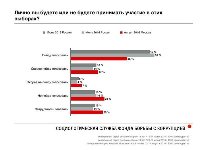 Госдума рф заставит чурова уйти 27 января, после ответов на вопросы о проведении выборов