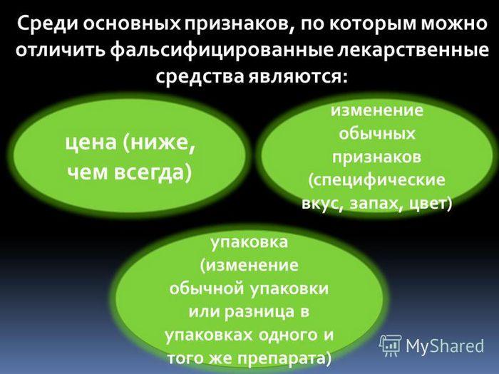 Экспертиза регистрационных материалов на лекарственные средства