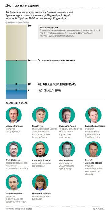 Эксперты: большинство соглашений о продаже ск — спекуляции