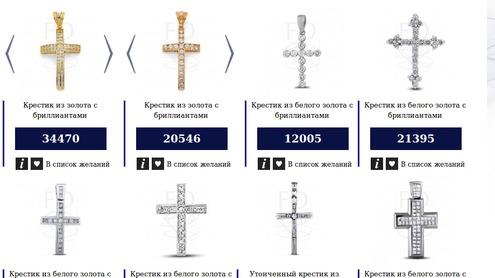 Какой формы крест может носить христианин?