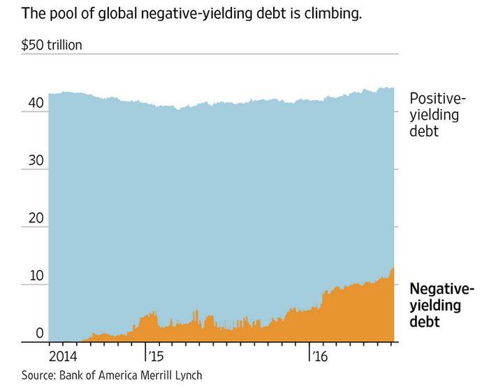 Коллапс: отрицательный торговый баланс появился японии впервые за 30 лет