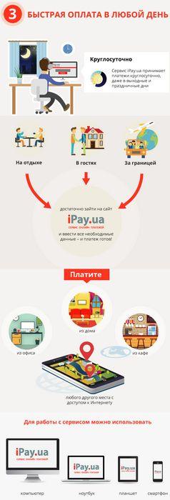 Кредит овердрафт: надежное кредитование от укрсиббанка