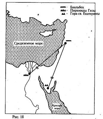 Маяки, указывающие путь к баальбеку
