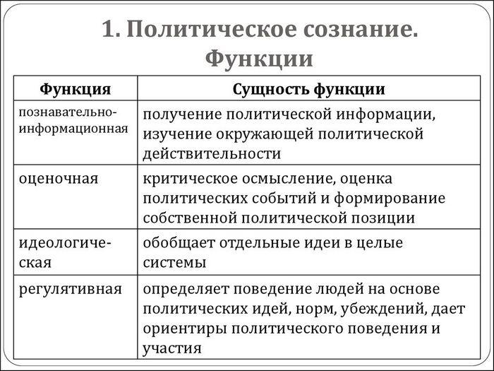 Медведев в страхе внес в госдуму изменения в закон о политических партиях