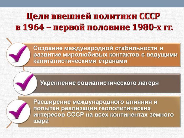 Международная политика ссср в 1964-1985 гг