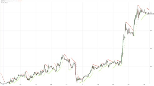 ?Мофт: американская валюта не пользуется спросом у инвесторов