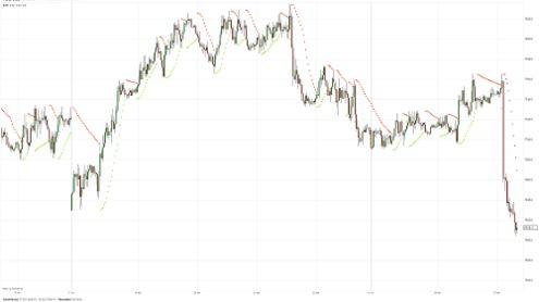 ?Мофт: австралийский доллар снижается после выхода инфляционных данных