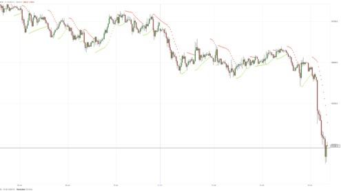 Мофт: банк японии спровоцировал рост спроса на иену