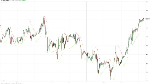 Мофт: доллар сша пользуется умеренным спросом