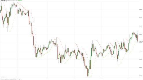 ?Мофт: евро имеет шансы сформировать дно
