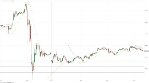Мофт: валютные рынки по-прежнему в неопределенности