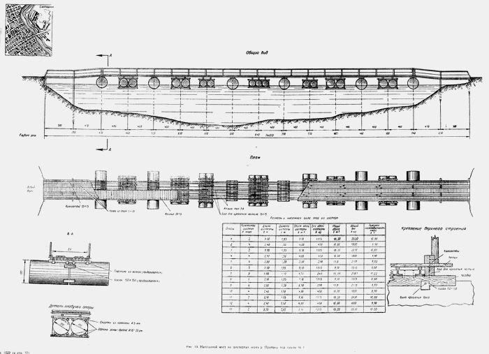 Мост навстречу врагу: понтонно-мостовой парк