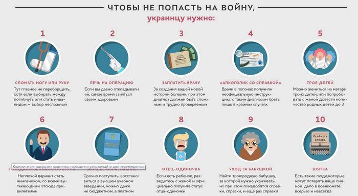 Новая 4, 5, 6 волна мобилизации в украине 2015: как избежать службы и кого призовут в ато
