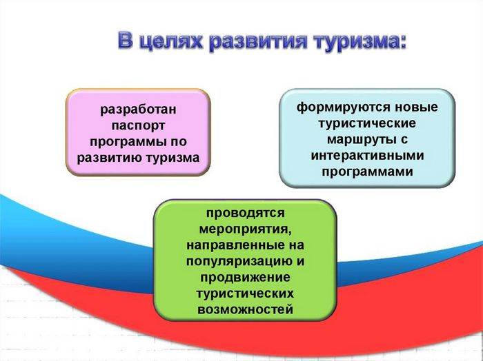 Развитие краеведения в республике беларусь