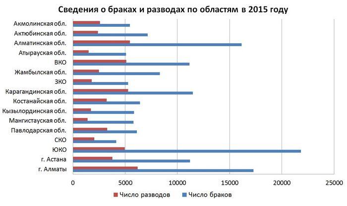 Россия, украина и казахстан в наибольшей степени пострадают от глобальной рецессии: оон