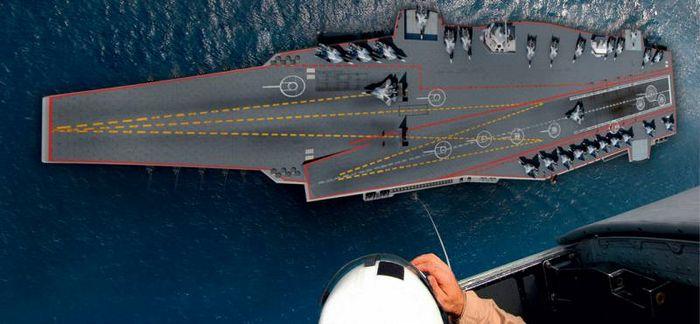 Российские авианосцы: будетли унас авианесущий флот?