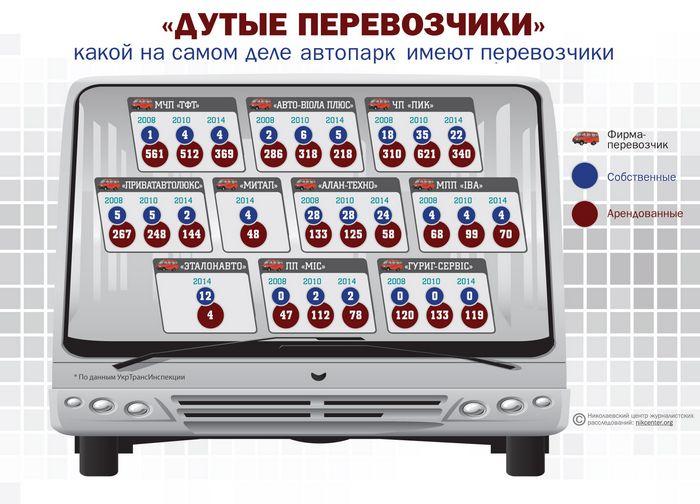 Российские автоперевозчики рады, что им прийдется платить за проезд по дорогам