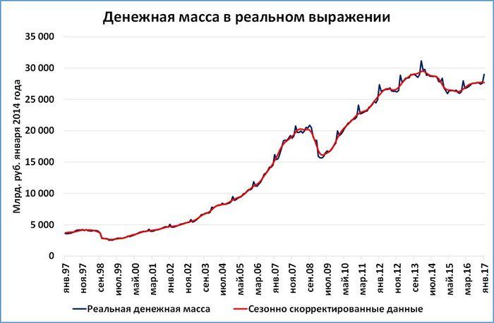 Рынок грузоперевозок остается под давлением на фоне резкого падения экономики