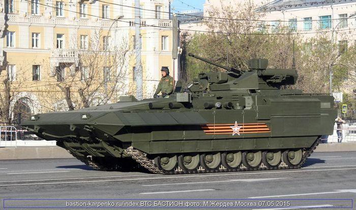 Тема 2. природно-географические факторы и их влияние на российский исторический процесс