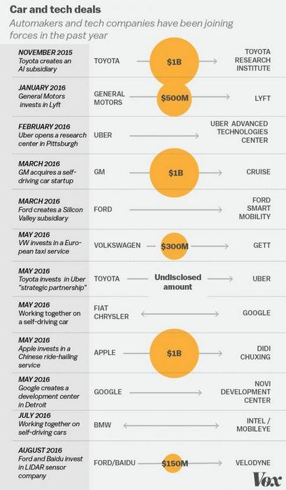 Тенденции, которые радикально изменят мировую экономику и нашу жизнь в ближайшие 10 лет