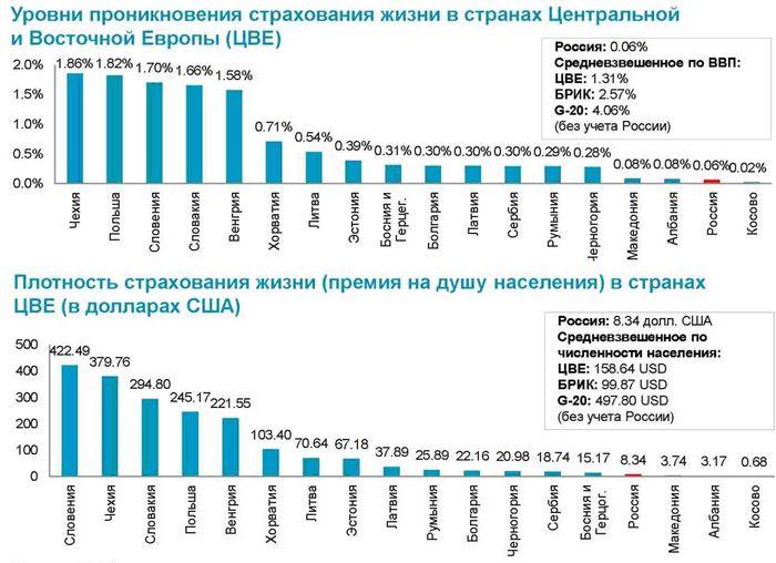 Тенденции рынка автострахования в 2008-2009 годах