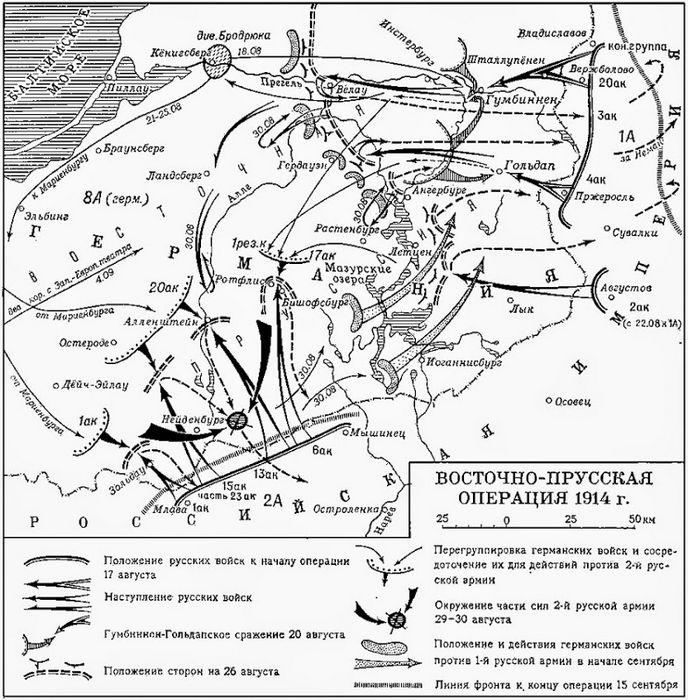 Восточно-прусская операция (август 1914 года)