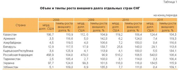 Вторая прихватизация украины
