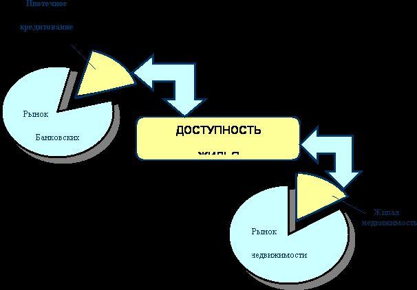 Выборы 2012: 150 тыс пользователей с боем зарегистрировались на webvybory2012.ru