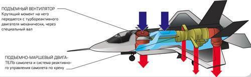Взлететь спятачка: авиация